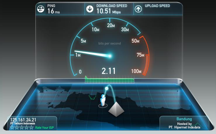 mengenal-mbps-dan-mbps-pada-kecepatan-koneksi-internet