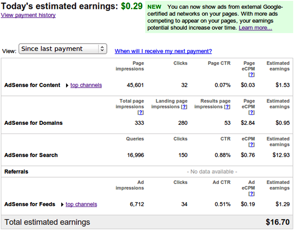 Google Adsense, Total estimated earnings $16.70